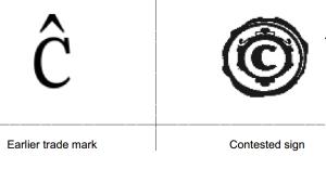 Image oppisition C contre C